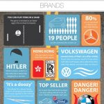 50 Quirky Facts About Cars