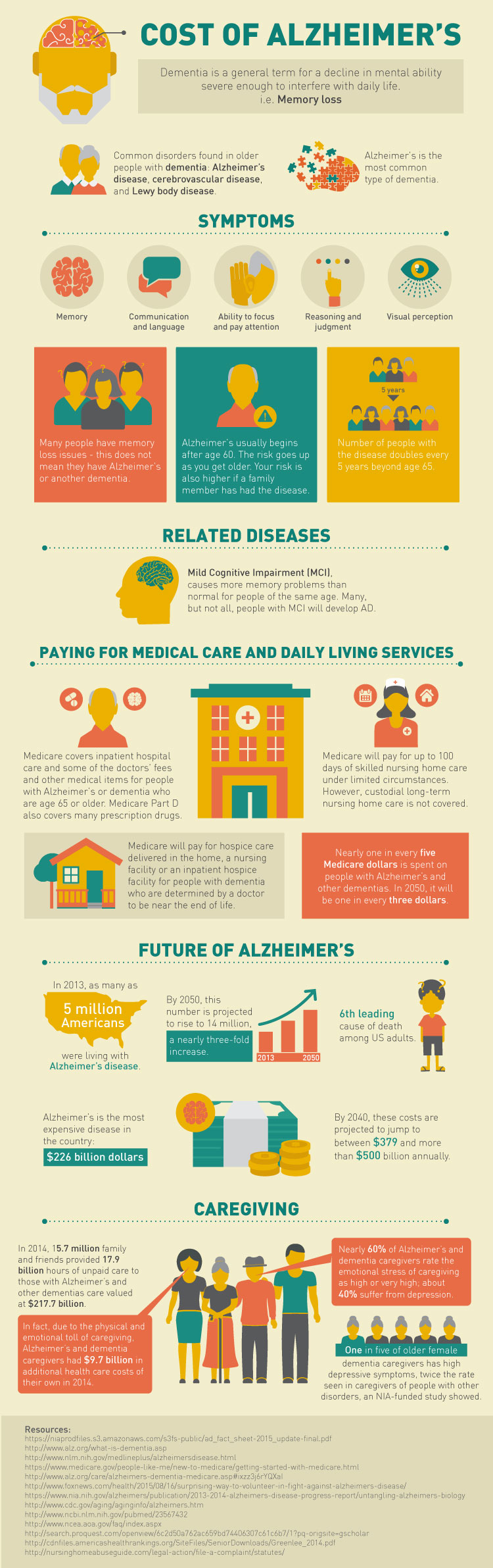 Alzheimer's-Research-Infographic-V2