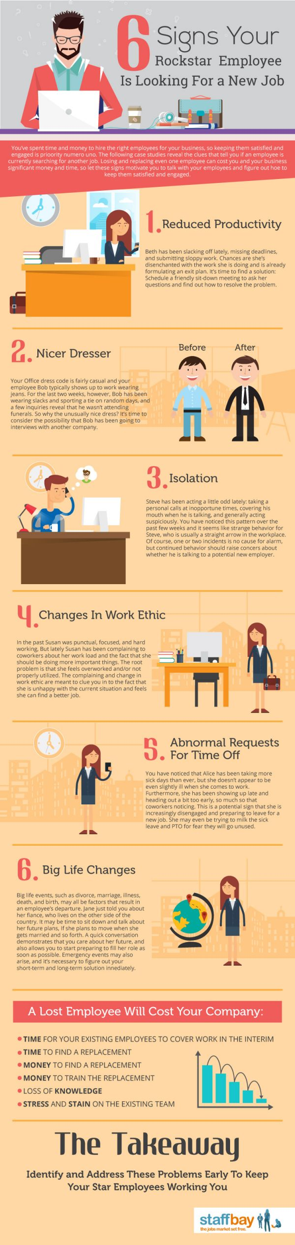 6 Signs Yopur Rockstar Employee Is Lokking For A New Job