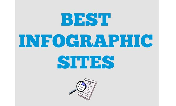 Top 10 Sites to Submit your Infographic