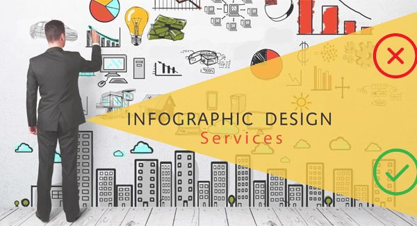 Why to Choose an Infographic Design Company to Get your Infographics Designed?