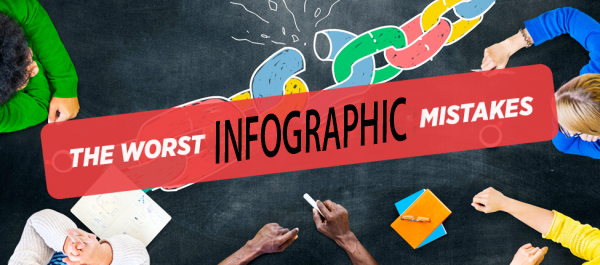 Worst Infographic Design Mistakes and their Solutions